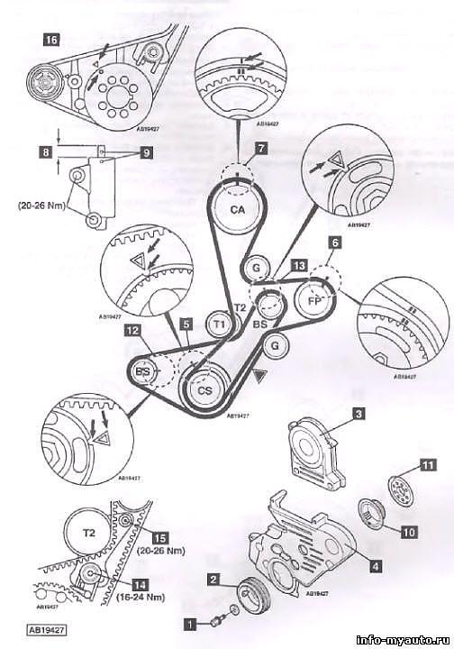 Схема ГРМ установки меток на Mitsubihi L 200. Замiна пасика ГРМ на Мiтсубiсi Л 200 на сервiсi