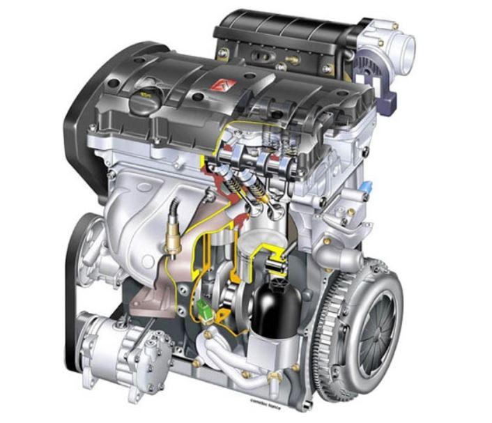 Бензиновые двигатели TU5